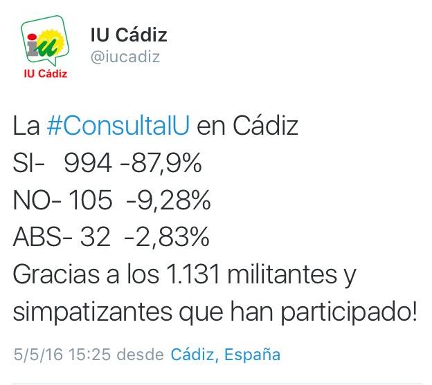 #ConsultaIU Cádiz